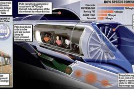 Grepow high discharge battery for Hyperloop